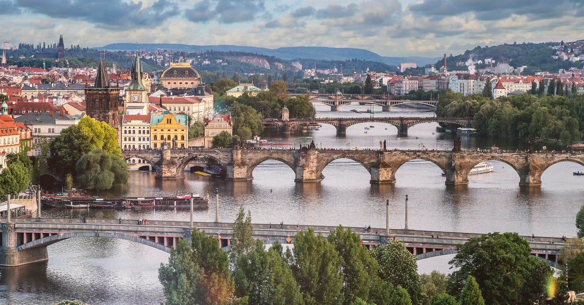 travel insurance Czechia